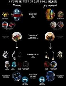 Daft-punk-helments-20110102-120240