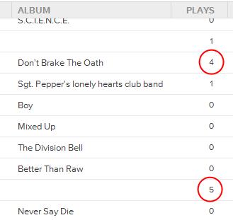 Google Music plays o reproducciones